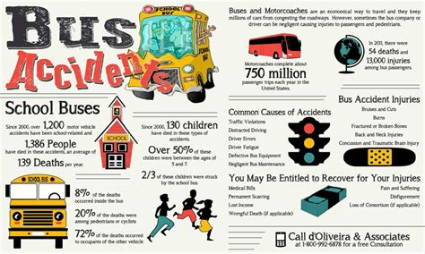Top 5 Bus Infographics