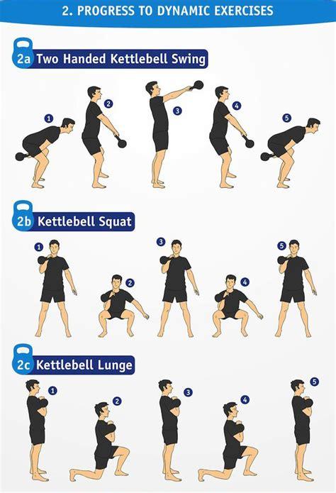 kettlebell beginner training chest guide advance overhead held position