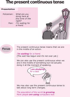 present continuous images english grammar