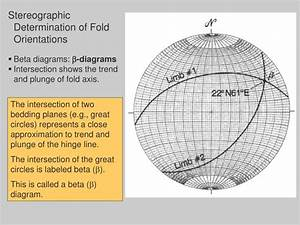 Ppt - Folds And Folding Powerpoint Presentation
