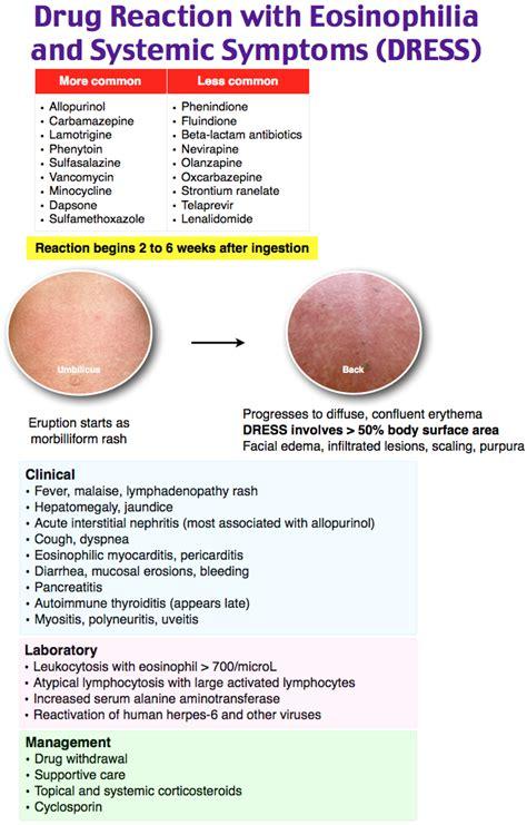 Rosh Review   Dermatology nurse, Dermatology, Pediatric ...