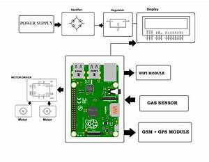 Iot Gas Pipe Leakage Detector Insect Robot