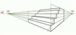 Treppe Konstruieren Zeichnen : zeichenschule ~ Orissabook.com Haus und Dekorationen