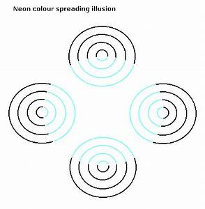 Neon Colour Spreading and Watercolor illusion