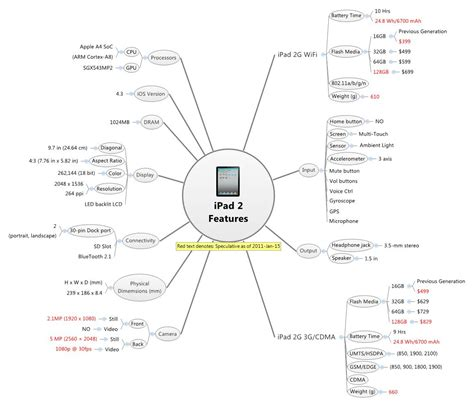 ipad  features xmind  library