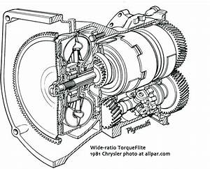 727 Torqueflite Transmission Diagram