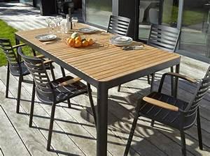 Table Jardin Castorama. table de jardin castorama photo 13 15 table ...