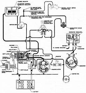 How To Start A Gasoline Generatorengine Diagram