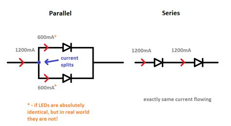 Constant Current Power Supply Led Series