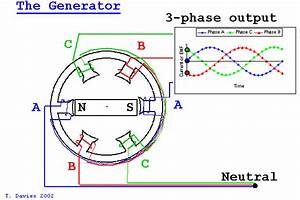 21 Common Interview Questions  U0026 Answers On Ac Generators
