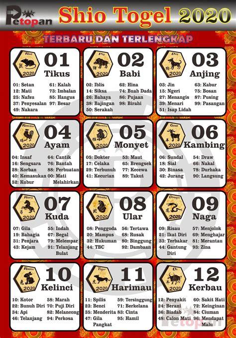 tabel shio togel  prediksi sgp hari  data sgp singapura