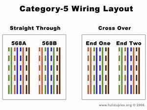 Straight Ethernet Cable Cat 5 Wiring Diagram