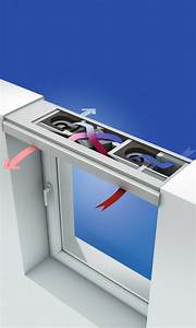 Fenster Elektrisch öffnen : gestalten sie ihre fenster t ren barrierefrei und ~ Watch28wear.com Haus und Dekorationen