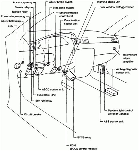 1996 nissan sentra fuse box diagram wiring diagram and