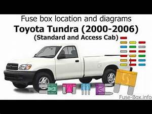 [NRIO_4796]   2006 Toyota Tundra Fuse Box Diagram. fuse box diagram toyota tundra 2004  2006. toyota tundra i fuse box diagrams schemes. 2003 2006 toyota tundra  fuse box diagram fuse diagram. the rear window | 2002 Toyota Tundra Fuse Box |  | A.2002-acura-tl-radio.info. All Rights Reserved.