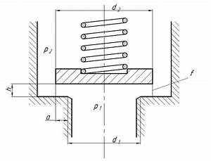 Design Diagram Of A Direct
