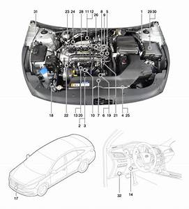 Hyundai Sonata  Components And Components Location