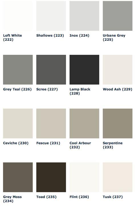 Ral Farben Grautöne by Neue Graut 246 Ne Greene Grey Collection F 252 R