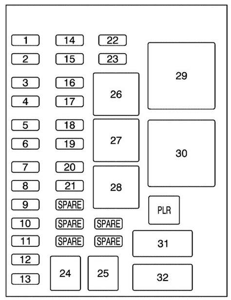 Saturn Relay Fuse Box Diagram Auto Genius