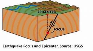 Earthquakes Hazards