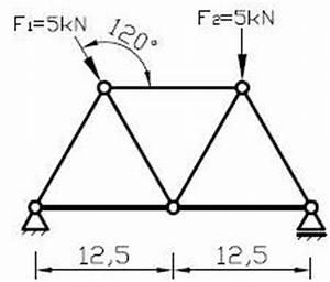 Auflagerreaktionen Berechnen : maschinenbau statik knotenpunktmethode fachwerke berechnung ~ Themetempest.com Abrechnung