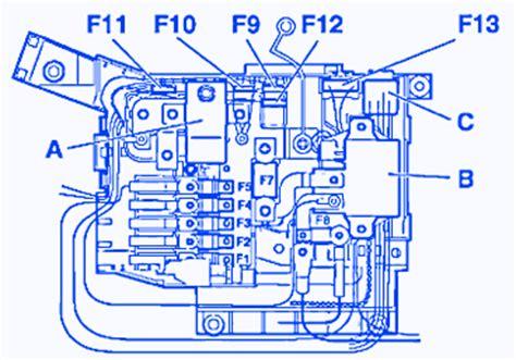 porsche cayenne turbo  fuse boxblock circuit breaker diagram carfusebox