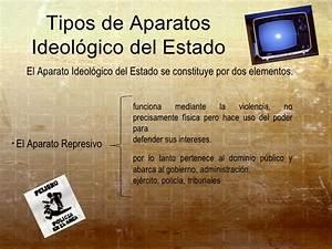 Aparatos Ideologicos Del estado (publicidad)