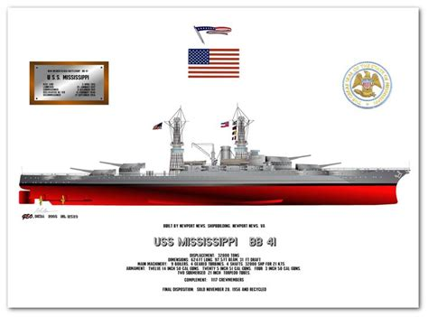 uss mississippi bb      mexico class battleships   appeared