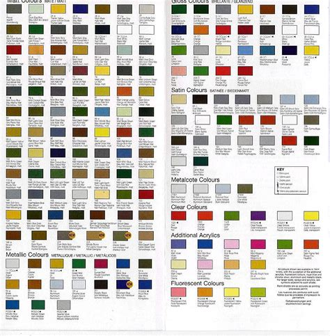 Federal Standard Color Chart Sherwin Williams