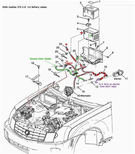 4 post solenoid diagram 23 wiring diagram images