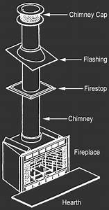 Ye Olde Chimney Company Chimney And Gutter Cleaning And