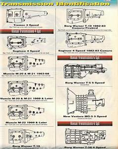 1960 Gmc Pickup Truck Specs  U0026 Engine  Trans  Axle