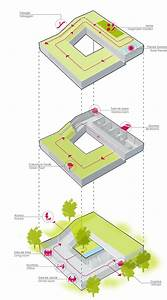 Pin By Pinktank On Diagram Examples