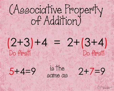 Best 25+ Properties Of Addition Ideas On Pinterest  Commutative Property Of Addition