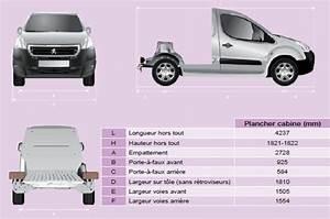 Dimension Peugeot Partner : peugeot partner dimensions caract ristiques techniques manuel du conducteur peugeot partner ~ Medecine-chirurgie-esthetiques.com Avis de Voitures