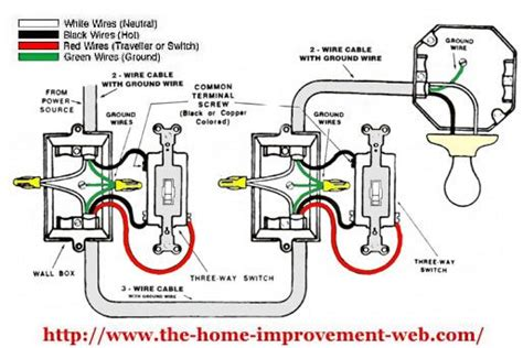 Simple Way Diagram Best Recommended Use Wire Color