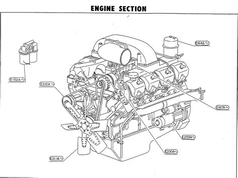 Ud Truck Diagram Wiring by Volvo Semi Truck Engine Diagram Wiring Diagram Database