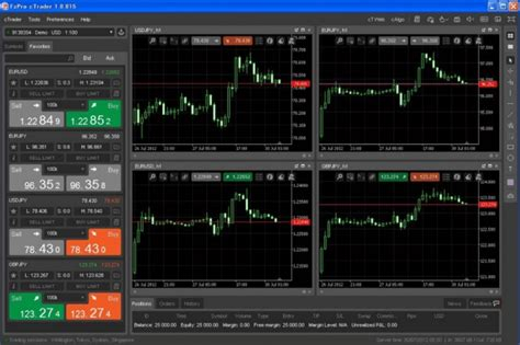 forex trading software forex trading without software review and more supertrust