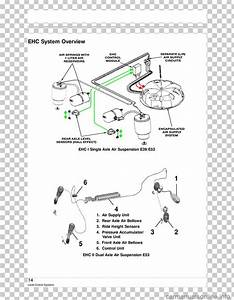 Bmw E39 Front Suspension Diagram