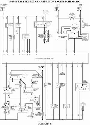 1993 Ford Crown Victoria 4 6 Wiring Diagram 24599 Getacd Es