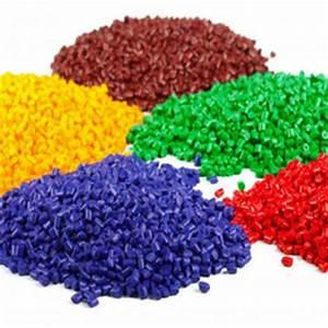 plastic pellets - Dezoo Blog