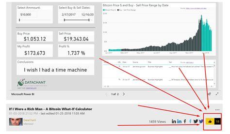 bitcoin power calculator bitcoin what if calculator regulation news in power bi