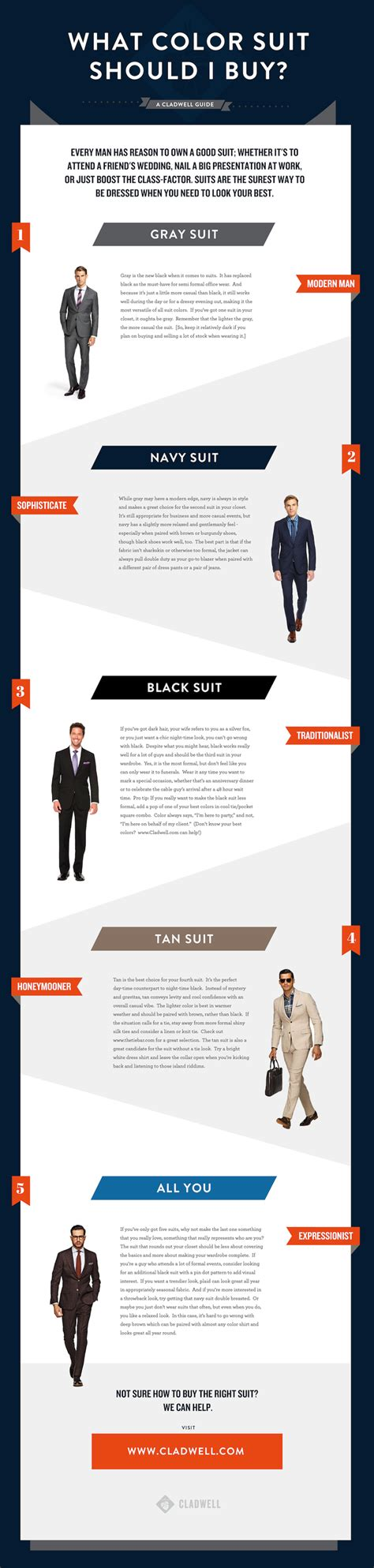 What Color Suit Should I Buy? Men's Suit Coloring Guide