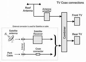 Wiring Diagram For Cable Tv