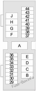 Fuse Box Diagram  U0026gt  Nissan Xterra  Wd22  1999