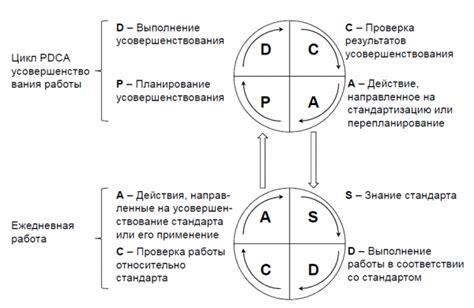 Каким образом обеспечивается защита прав ребенка в РФ