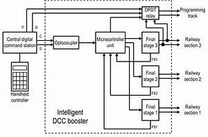 Block Diagram Of The Intelligent Dcc Booster