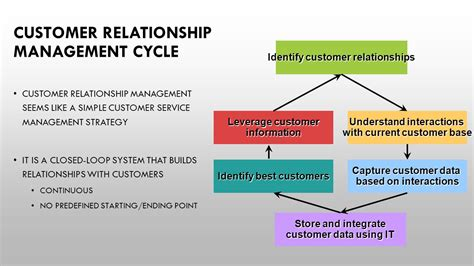 Customer Relationship Management (cmr)  Ppt Video Online. For The Record Court Reporting. Brookhaven Senior Living Back Pain New Jersey. Delaware Corporate Records Emr Safety Record. Business Music Systems Wireless At&t Business. Slip And Fall Personal Injury Lawyer. Cleveland Air Duct Cleaning Malt Beer Brands. Hallmark Auto Insurance Business Insurance Ny. Niu College Of Education Online Mdiv Programs