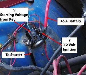 Engine Won U0026 39 T Start  A Troubleshooting Guide