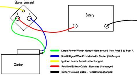 Mini Starter Wiring Instructions Mustang Tech Articles